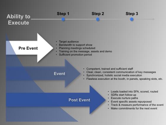 vdghomeworkrbj x fc2 com example of marketing strategy for