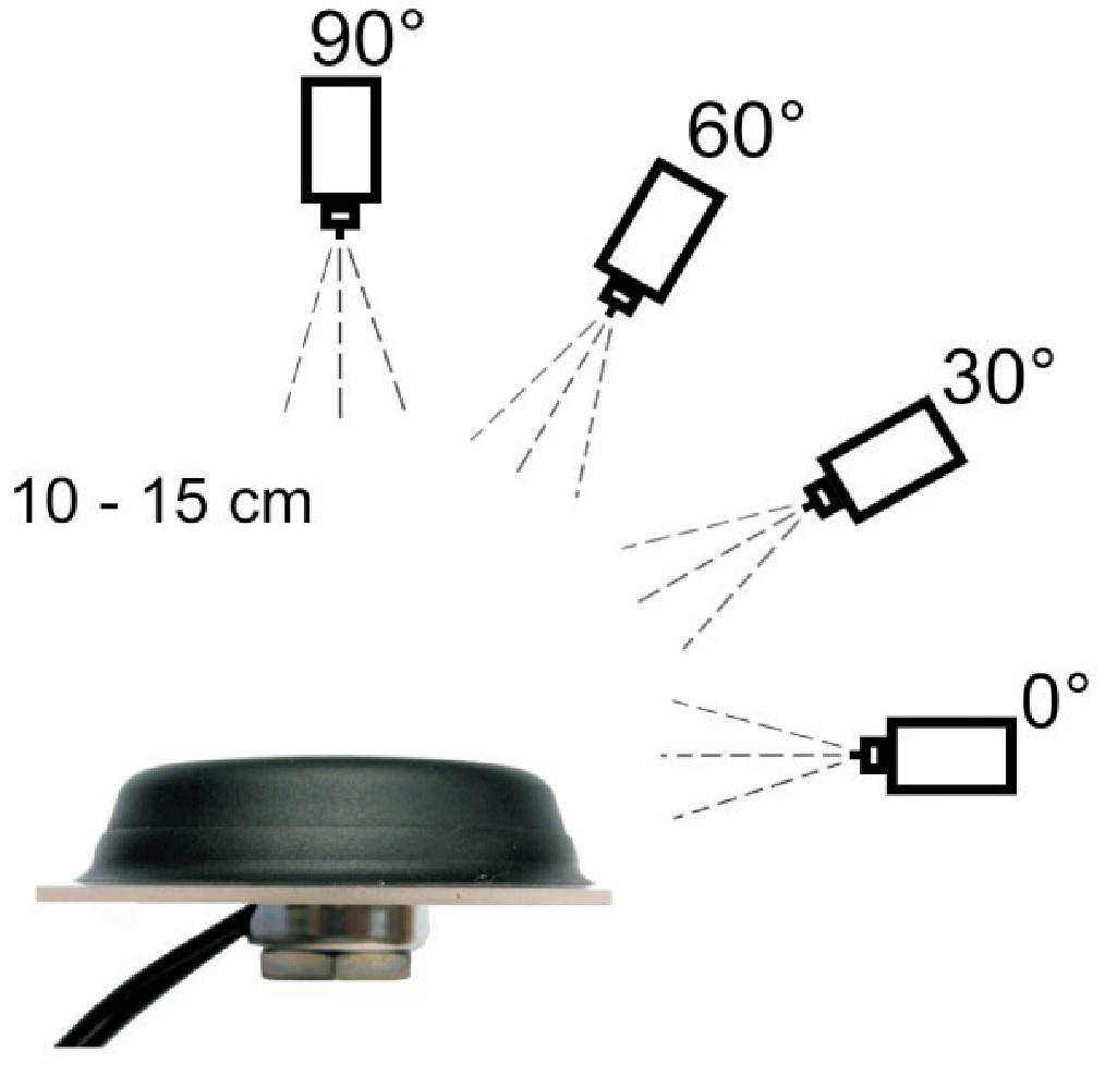 Waterproof and Vandal resistant antennas from ACTE
