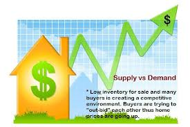 Right Now you might be able to beat supply & demand market of real estate