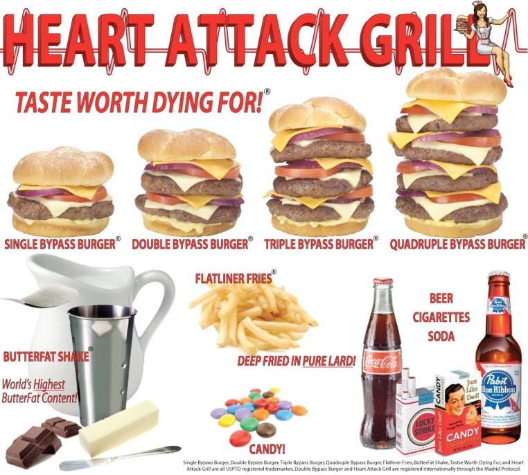 fast food epidemic Obesity is a global problem defined by the world health organisation (who) as  an abnormal or excessive fat accumulation that can have a.