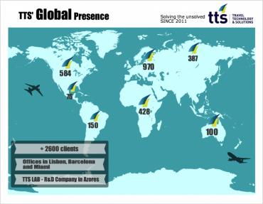 TTS' Global Presence