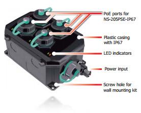 NS-205-PSE-IP67