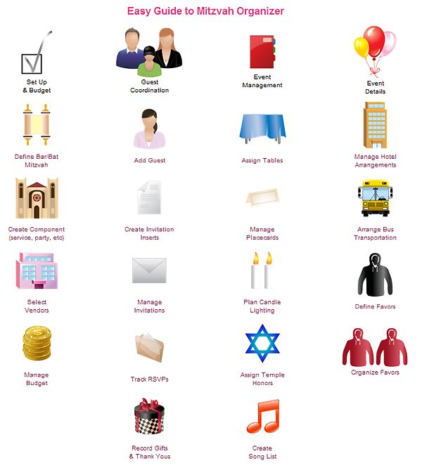 Mitzvah Organizer, for your phone, tablet or computer.