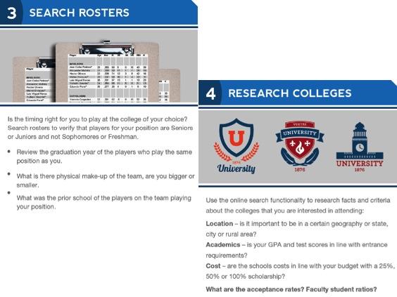 High School Baseball Recruiting - Collegiate Baseball Rosters