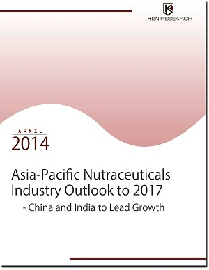 Asia-Pacific Nutraceuticals Industry