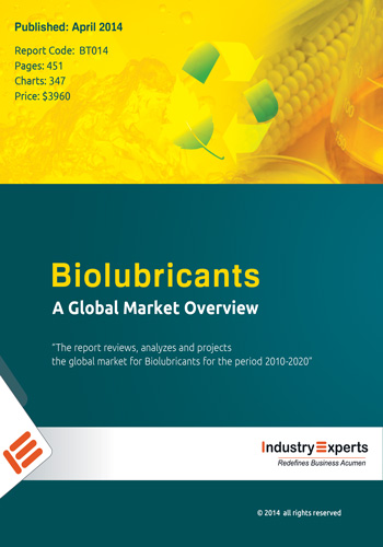 Biolubricants Global Market