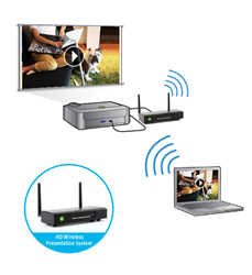 High-Definition Wireless Presentation System