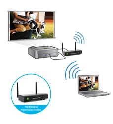 High-Definition Wireless Presentation System