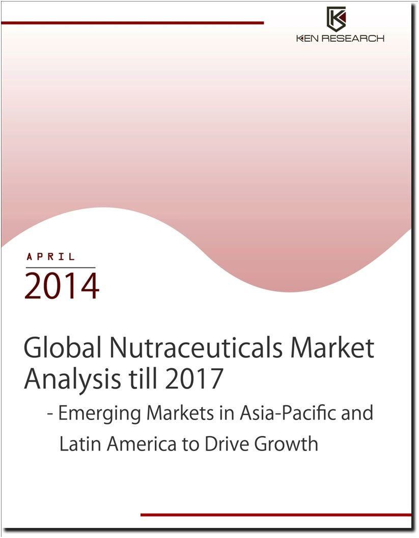 Global Nutraceuticals Industry Analysis till 2017_