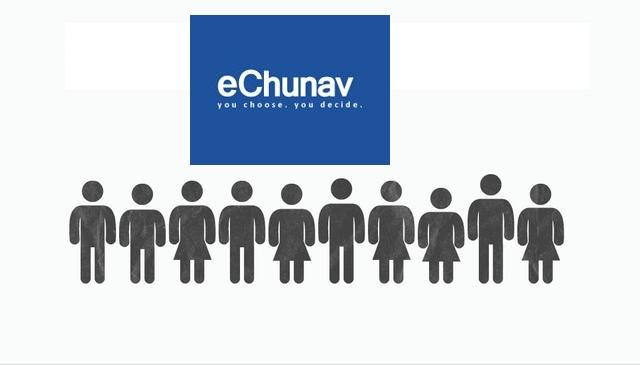 echunav.com