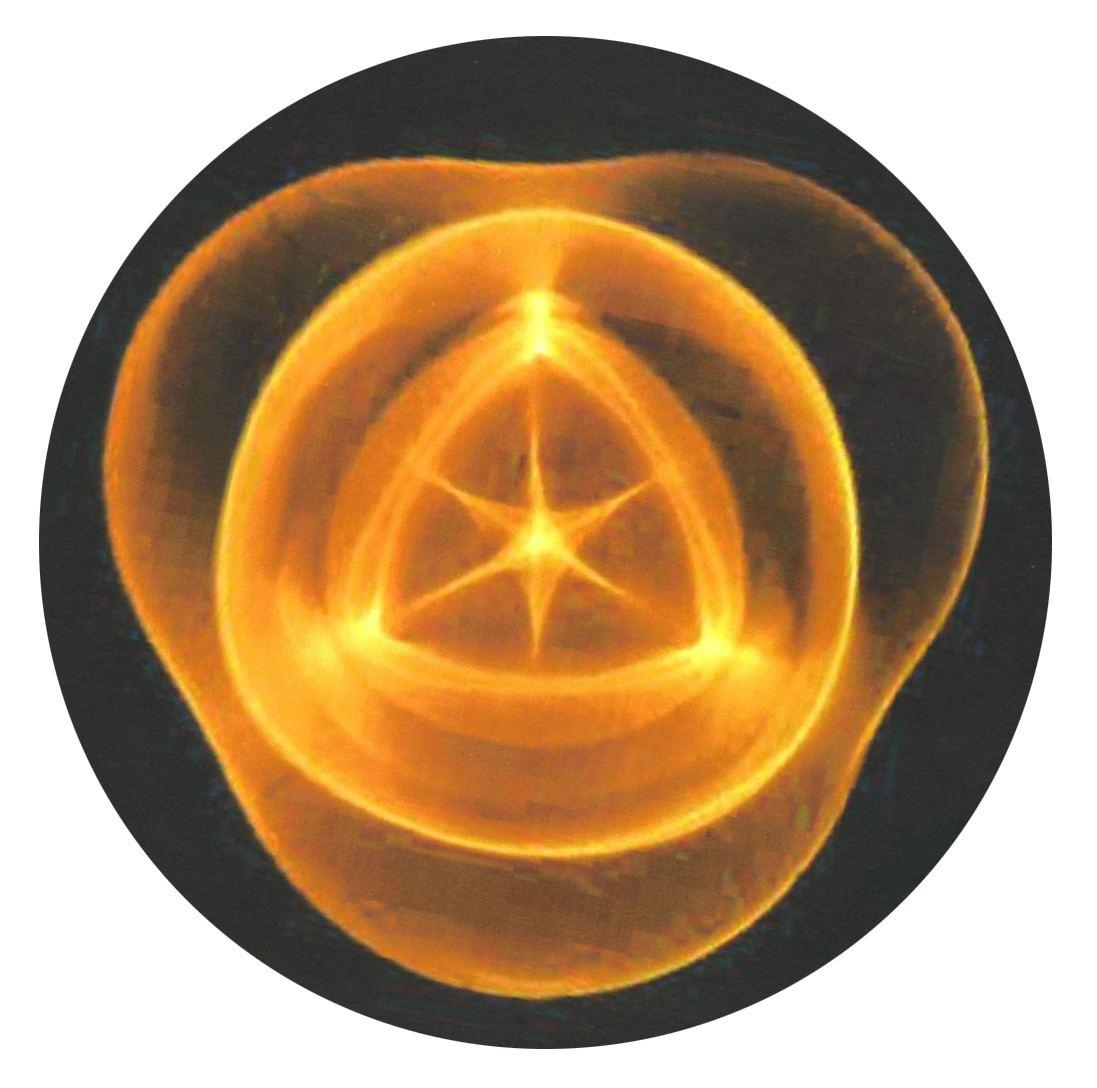 Natural Non-Euclidean Forms