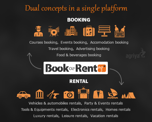 BookorRent-Booking and Rental Software