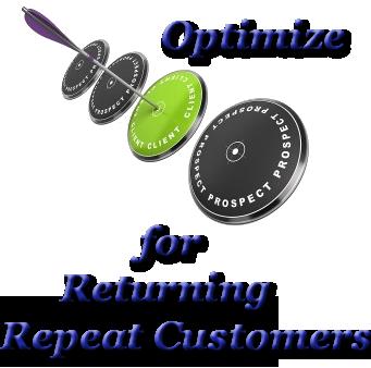 E-Commerce Conversion Optimization