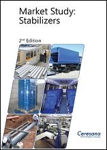 Market Study: Stabilizers