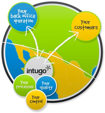 The Intugo Way