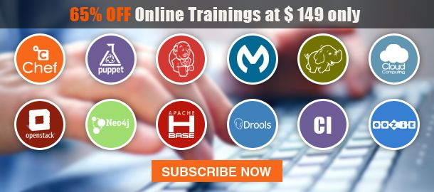 Online-Trainings at $149 Only