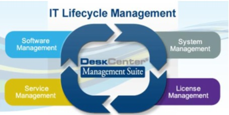 IT & Lifecycle Management