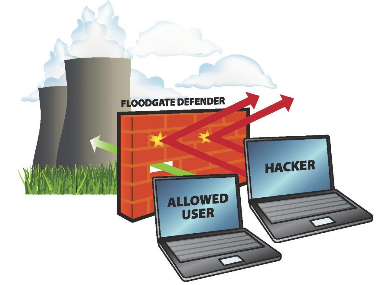 Icon Labs, is a leading provider of embedded software for cyber defense