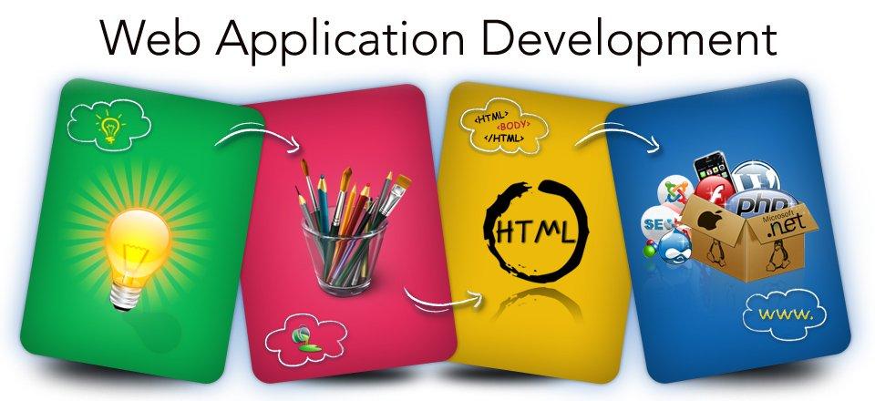 Keyideas - Web Application Development