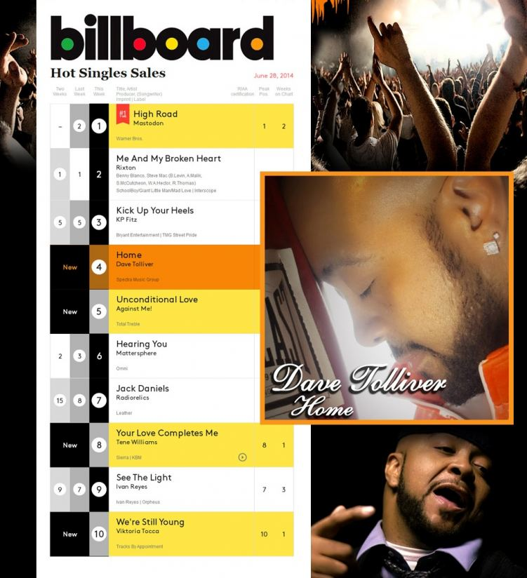 Dave Tolliver  Home  Hits #4 on Billboard
