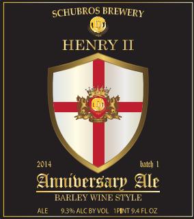 HenryII9.3%
