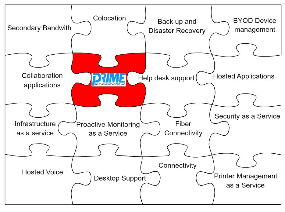 Prime Customer Advocates helps you complete your IT puzzle