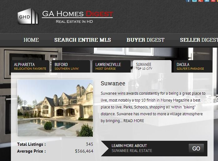 GA Homes Digest - Atlanta Real Estate at it's best