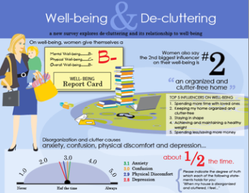 Maid Brigade Decluttering Infographic