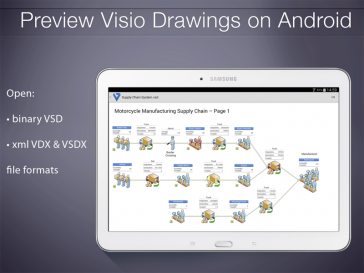 Visio on Android