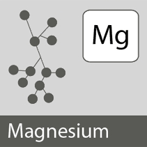 Magnesium Relieves Hot Flashes
