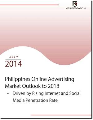 Philippines Online Advertising Market