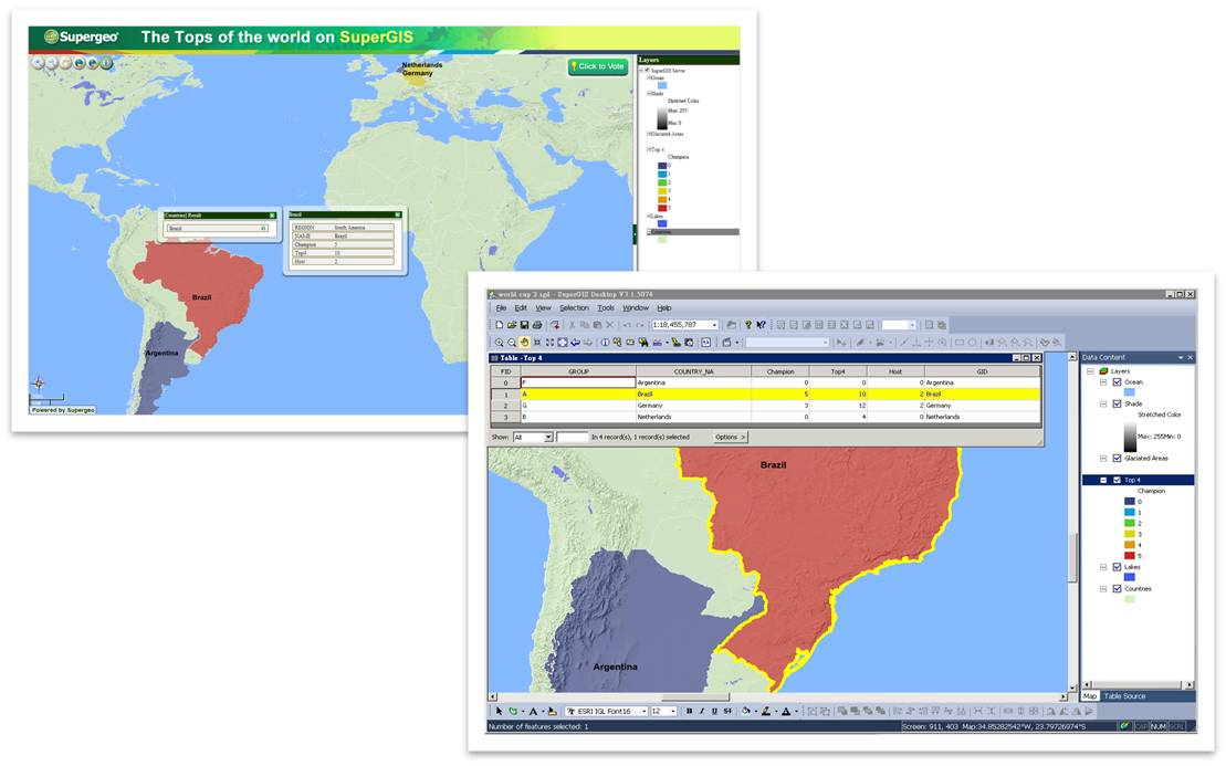 20140707 SuperGIS World Cup