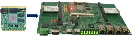 i.MX6 based Router Solution