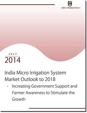 India Micro Irrigation Syatem Market