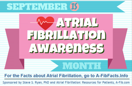 September is Atrial Fibrillation Awareness Month banner