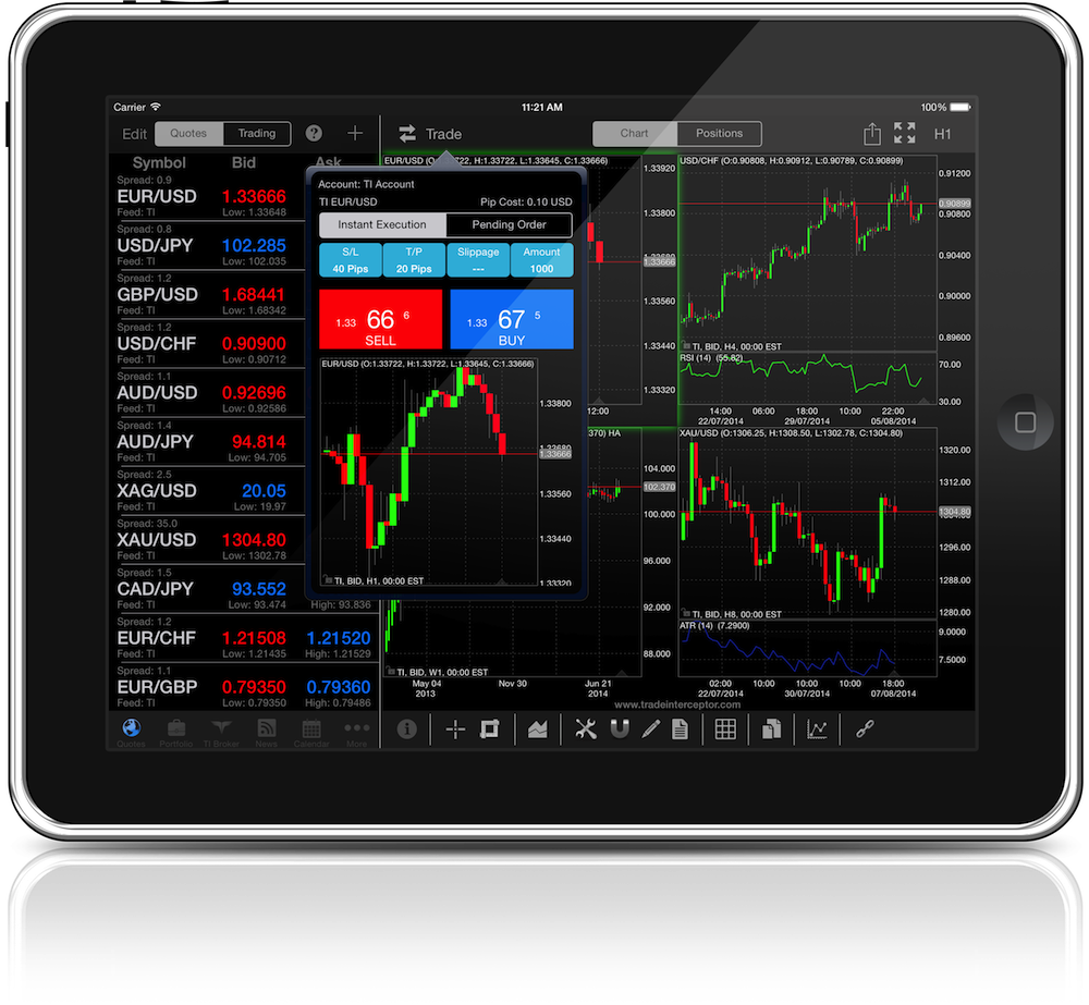 Trade Interceptor Launches Forex Mobile Broker -- Riflexo | PRLog