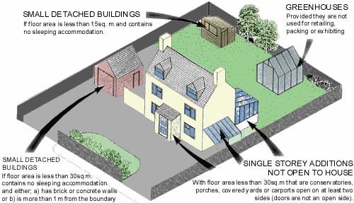 building-control