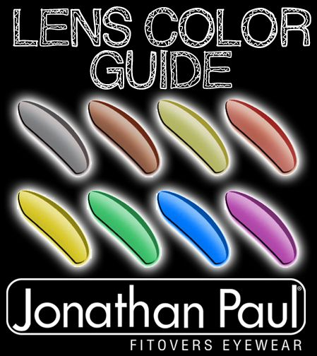 Polarized Lens Guide for Fitovers Sunglasses