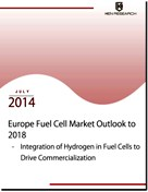 Europe Fuel Cell Market