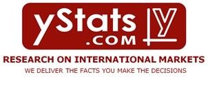 yStats.com Logo