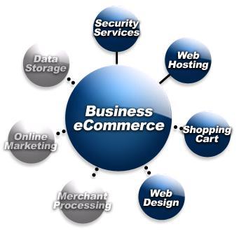 eCommerce(1)