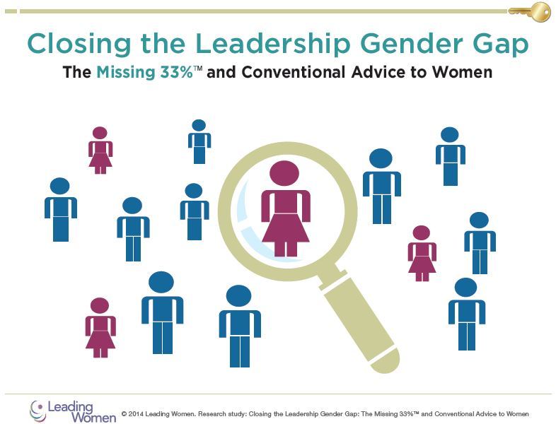 Leading Women's Recent Research