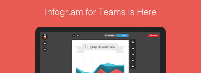 Infogr.am For Teams is one of the most requested features for Infogr.am