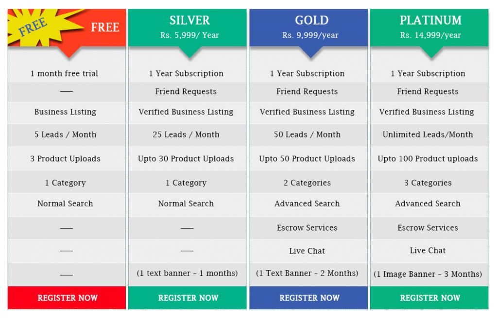 ePharma Hub Introduces Subscription Packages