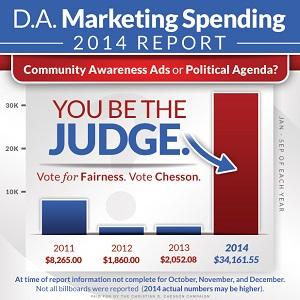 102414-Chesson-DA-Marketing-Spending 300x300