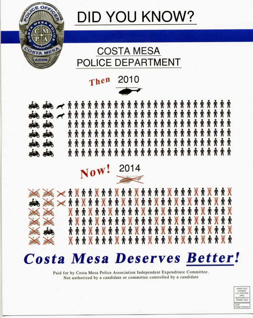 FACTS - Costa Mesa Police Department