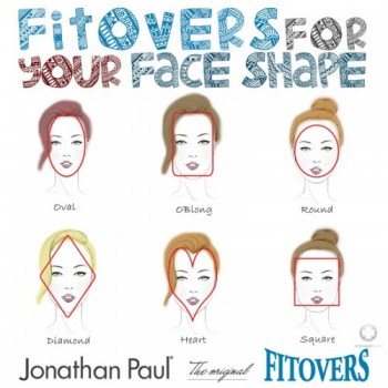 Glasses Frames Fit Your Face : Find The Correct Fitover Sunglasses for Your Facial ...