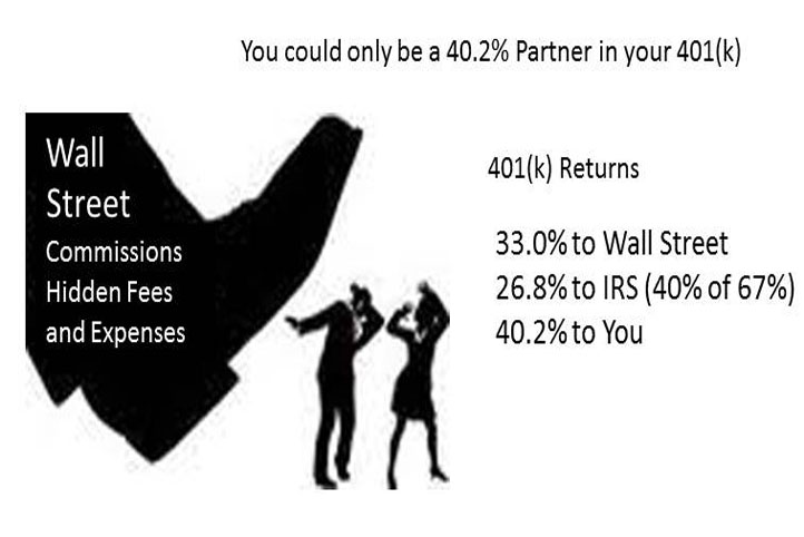 You May Only be a 40.2% Partner in Your 401(k)