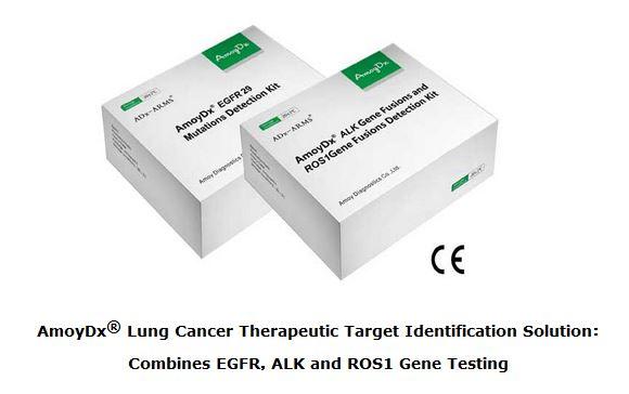 AmoyDx® Detection Kits