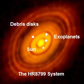 The HR8799 System - exoplanets orbiting the sun in the dust of debris haloes